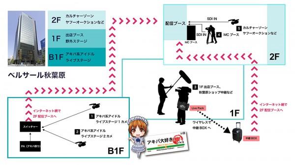 アキバ大好き!祭り2012夏配信セッテイィング