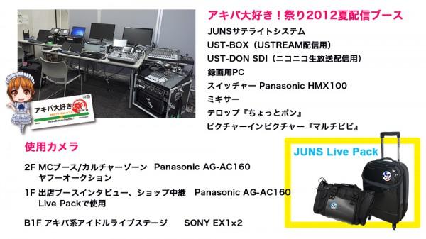アキバ大好き!祭り2012夏 配信卓と使用カメラ